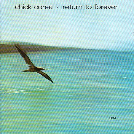 Return To Forever - Return To Forever CD (album) cover