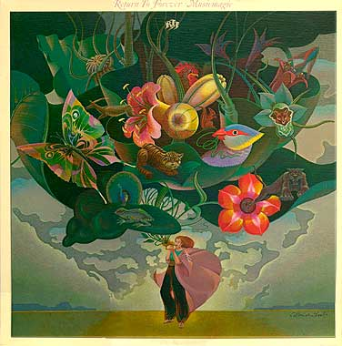 Return To Forever Music Magic album cover